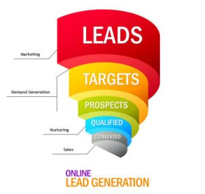 Read more about the article 3 Powerful Best Practices For Lead Generation