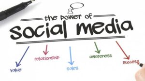 Read more about the article How To Use Social Media To Grow Your Business